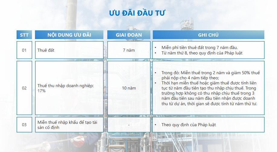 Ưu đãi đầu tư tại KCN Tân Hưng , Lạng Giang, Bắc Giang