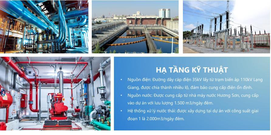 Tiện ích hạ tầng kỹ thuật tại khu công nghiệp Tân Hưng