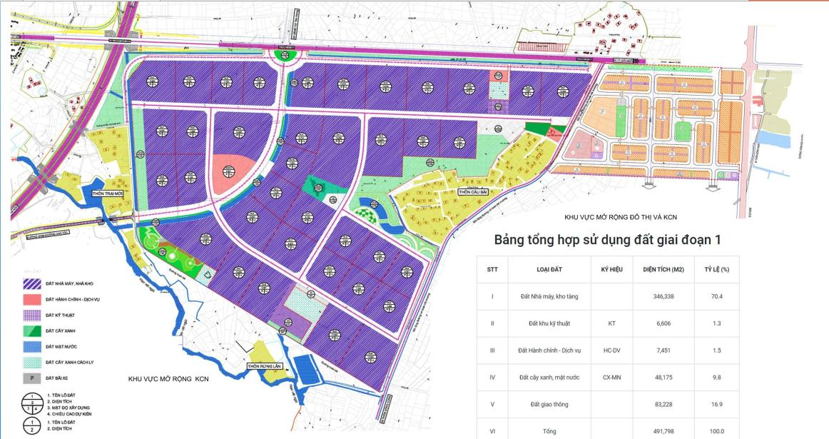 Quy hoạch tại khu công nghiệp Tân Hưng